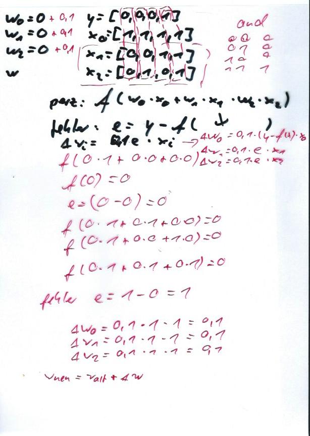 perceptron-1