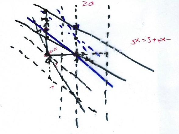 perceptron-5